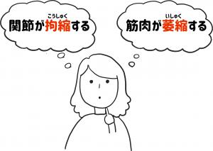 萎縮と拘縮の違い